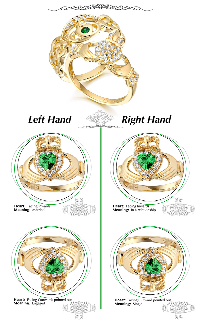 How to Wear Claddagh Ring and What it Means.